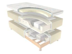 3D-Grande-Velda-Metropolitan-lagentopper